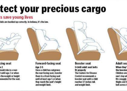 アメリカ駐在で子供を車に乗せるなら/カーシート法律を確認しよう