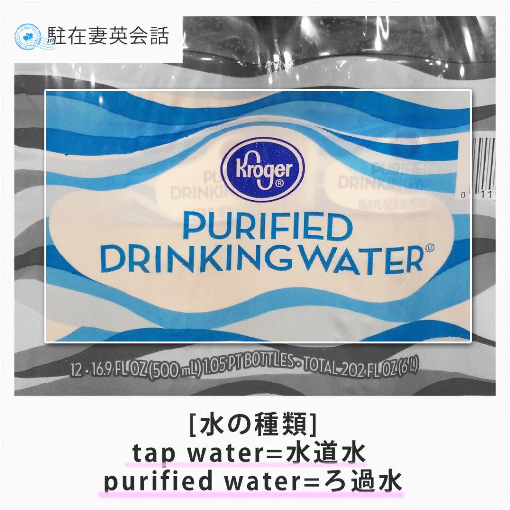 水の種類の英語(1)