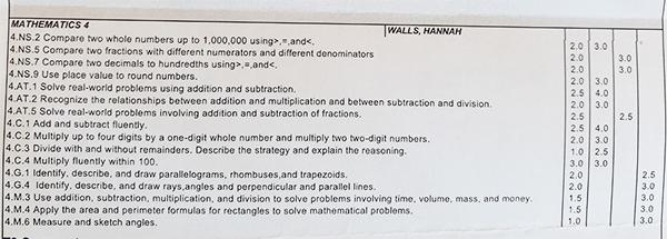 Mathematics算数の評価項目
